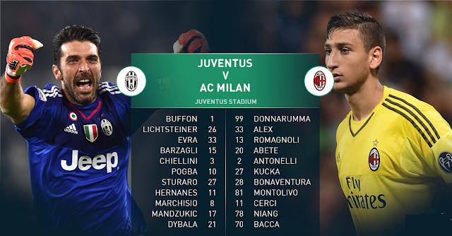 Starting XI Juve- Ac Milan