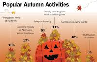 Autumn Activities2