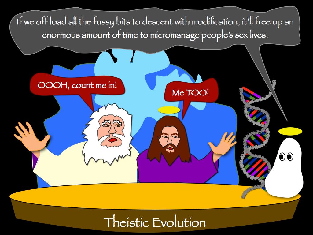 theistic evolution essay Essays related to theistic therories 1 kant matthew todisco phil 103 july 20  creation science, theistic evolution, and naturalistic evolution.