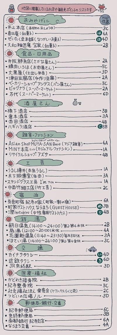 京終目次2