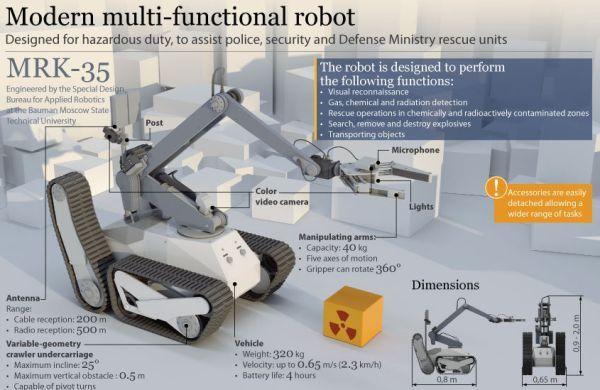 Robot pendeteksi bahan peledak