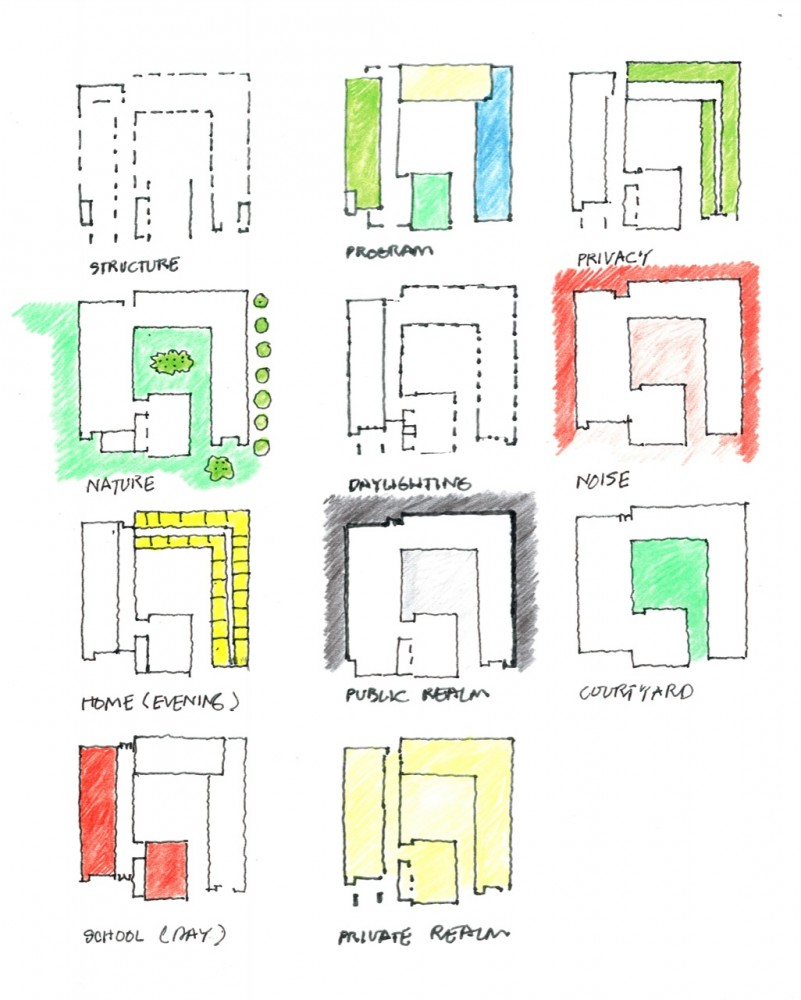 Rem Koolhaas Diagrams