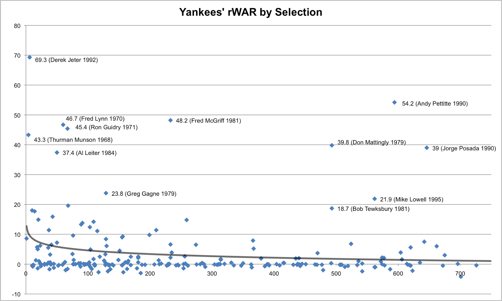 an analysis of the secesh and the yankees having a big war Shelby and his men or, the war in  shelby and his men: or the war in the west by john n edwards  in its long and bloody career it fought yankees.