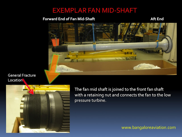 Exemplar image of GEnx Fan mid-shaft
