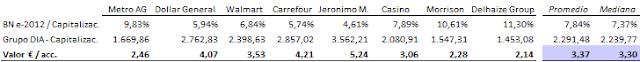 Valorac+por+BN+estimado+02112012.png