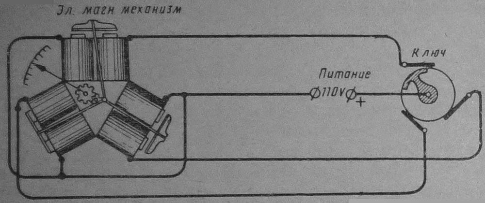 Схема системы синхронной передачи угла на постоянном токе