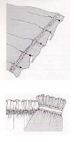 Dos formas de colocar los elasticos: Pasando costura encia de ellos o embonando el elástico dentro de un orillo o doblez de tela