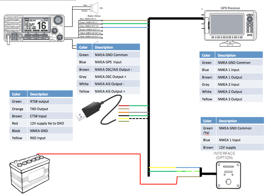 NMEA+connections nmea 0183 wiring diagram on boat wiring diagram
