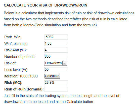 How to calculate drawdown in forex