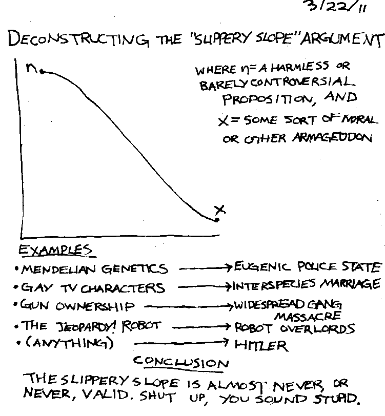 the slippery slope by edward j Public affairs quarterly volume 19, number 2, april 2005 143 slippery-slope objections to legalizing physician-assisted suicide and voluntary euthanasia danny scoccia in nearly every state in the us today, it is a crime for a doctor either to help.