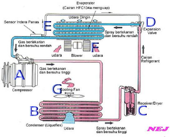 Skema dan cara kerja ac mobil ~ forum komunikasi mekanik otomotif ...