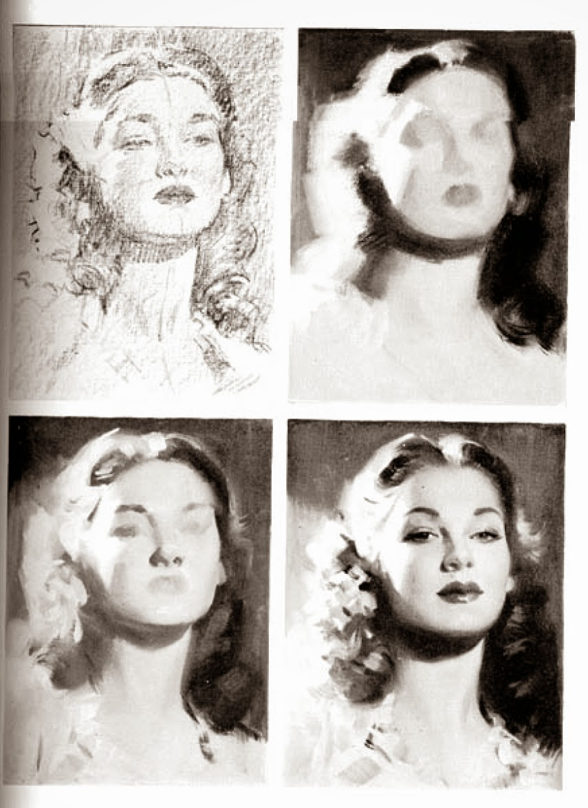 Andrew Loomis Successful Drawing Page From Andrew Loomis Book
