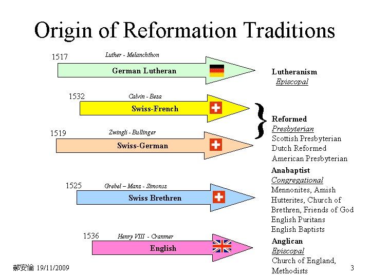 protestant reformation in england