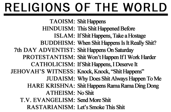 Funny World Religion Definitions List Image