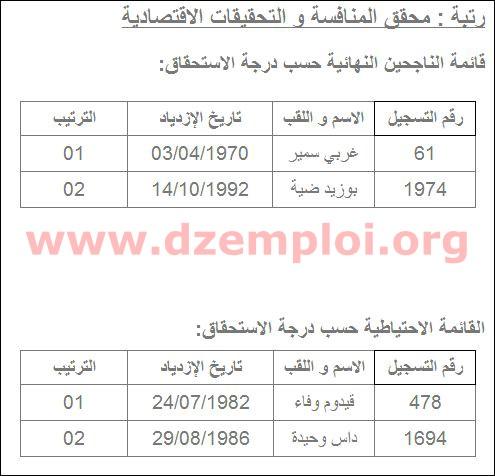نتائج مسابقة التوظيف في مديرية التجارة لولاية بسكرة 2013 7.JPG