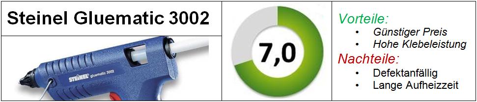 Steinel Gluematic 3002 Test Heißklebepistole Vergleich