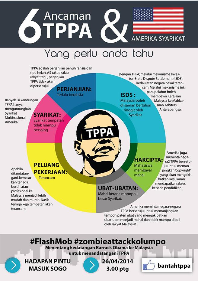 Ancaman TPPA lawatan obama ke malaysia bantah TPPA