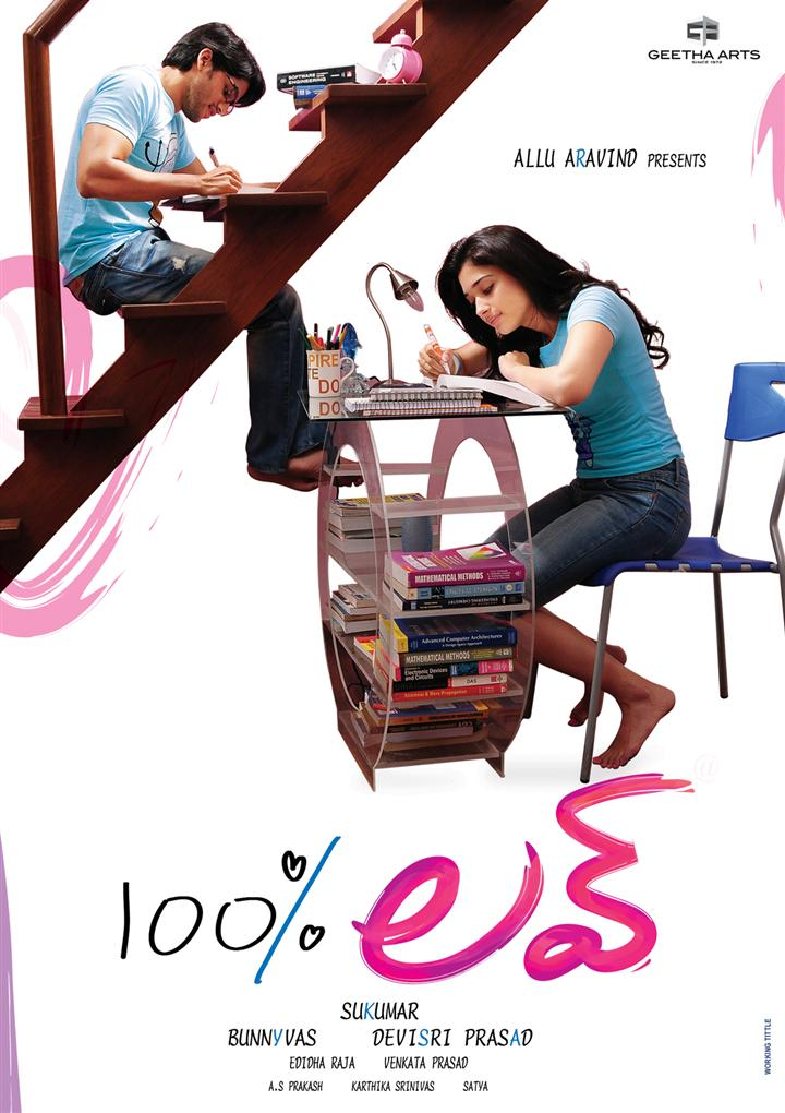 Percent Love Telugu Movie In Hindi Dubbed Download
