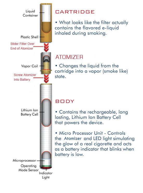 Vente cigarette electronique 26