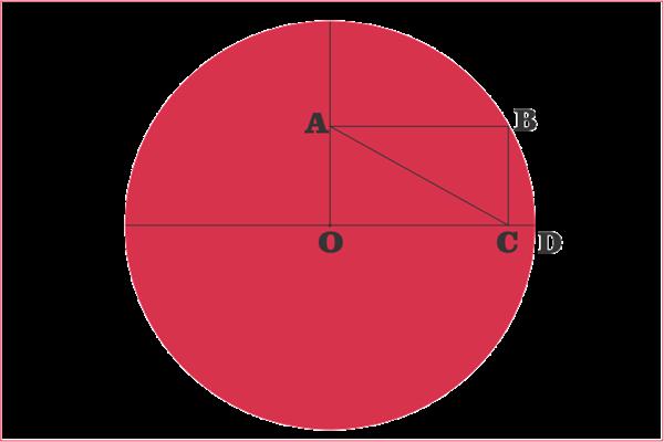 Do livro dos Desafios, uma questão sobre geometria