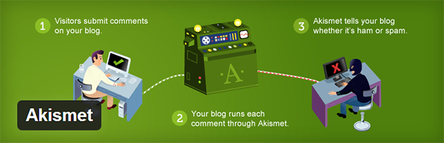 9 Must Have Wordpress Plugins in 2015 : Akismet Featured image.