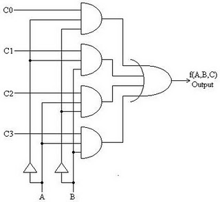Multiplexer Circuit With Logic Gate