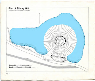 Silbury Hill - surrounded by water diagram