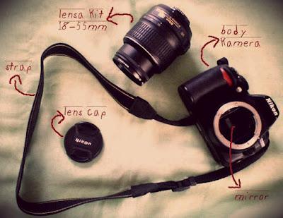 cara cepat kuasai kamera