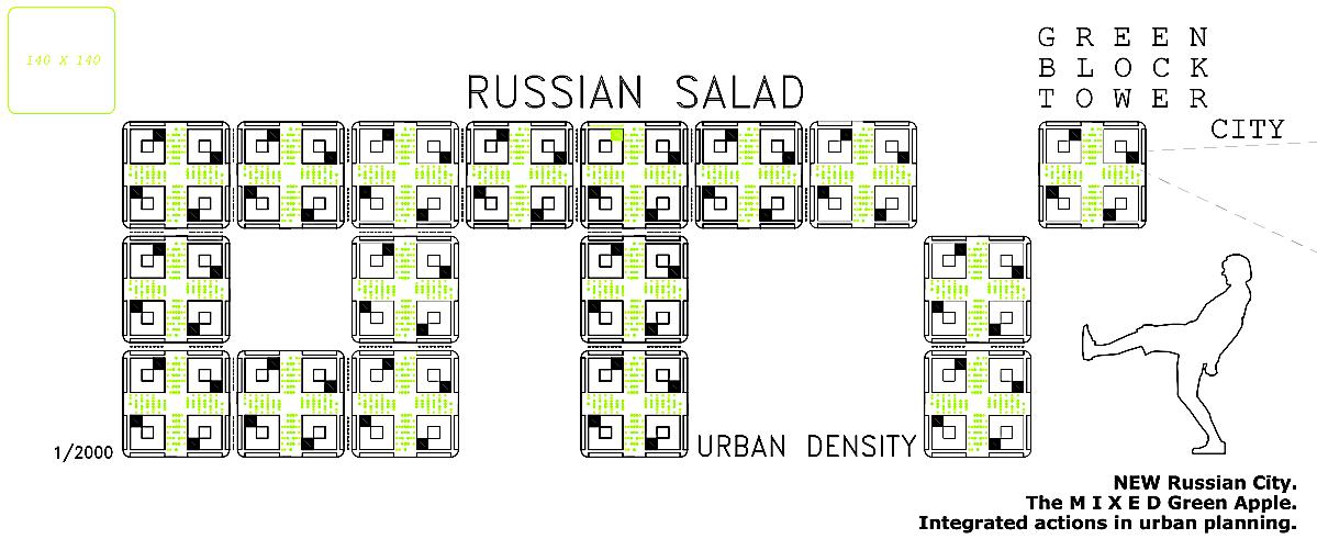4X4________RUSSIAN SALAD