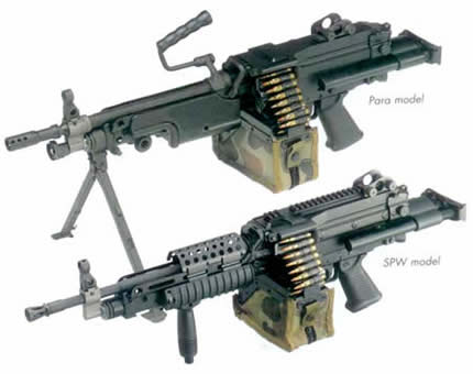 Welcome To The World Of Weapons M249 Squad Automatic Weapon Saw