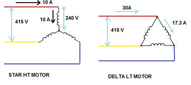High voltage star delta wiring wire center why lt motors are delta connected but ht motors are star rh electricalbaba com star delta motor wiring star delta contactor asfbconference2016 Images
