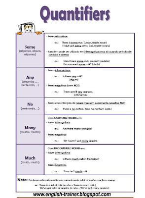 quantifiers definition