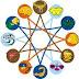 Ramalan Horoskop Hari Ini