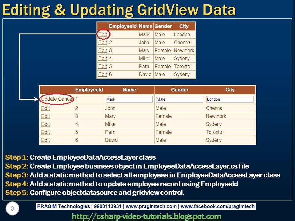 Updating windows server 2003