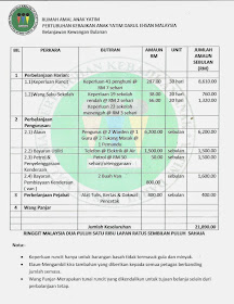 Pertubuhan Kebajikan Anak Yatim Darul Ehsan Malaysia Pkaydem Ppm 1436 06 Sel Memohon Sumbangan Untuk Kos Sara Hidup Dan Perbelanjaan Harian