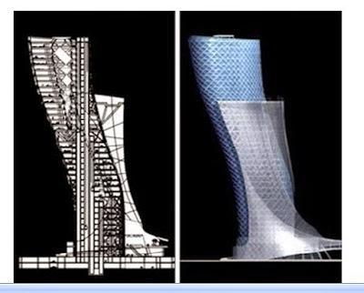 Evaluasi Kinerja Seismik Struktur Gedung Asimetris dengan Dinding Geser Nonparalel Sebagai Sistem Pengekangan Torsi