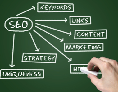 SEO Shortcuts