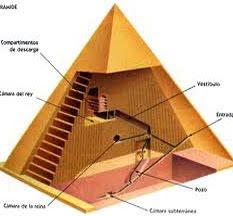 Pirámides de Cristal.