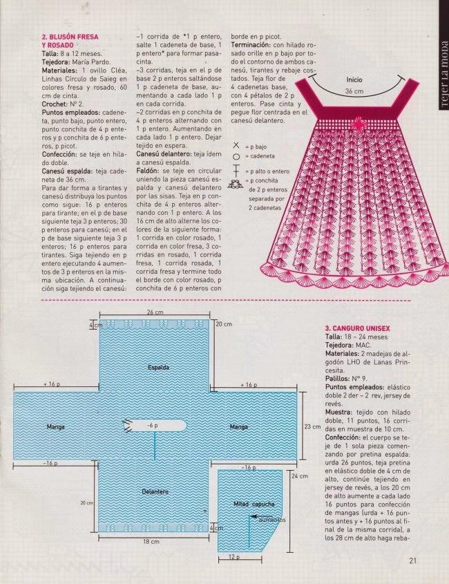 Patrón de vestido de bebé