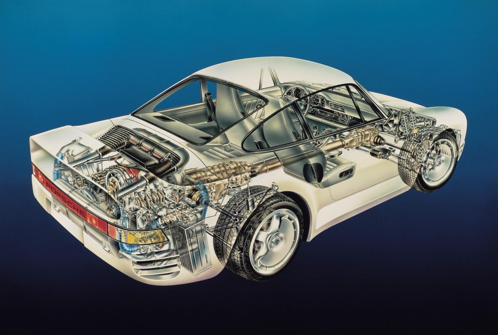 Jaguar E Type >> Speedmonkey: Classic Porsche cutaway drawings