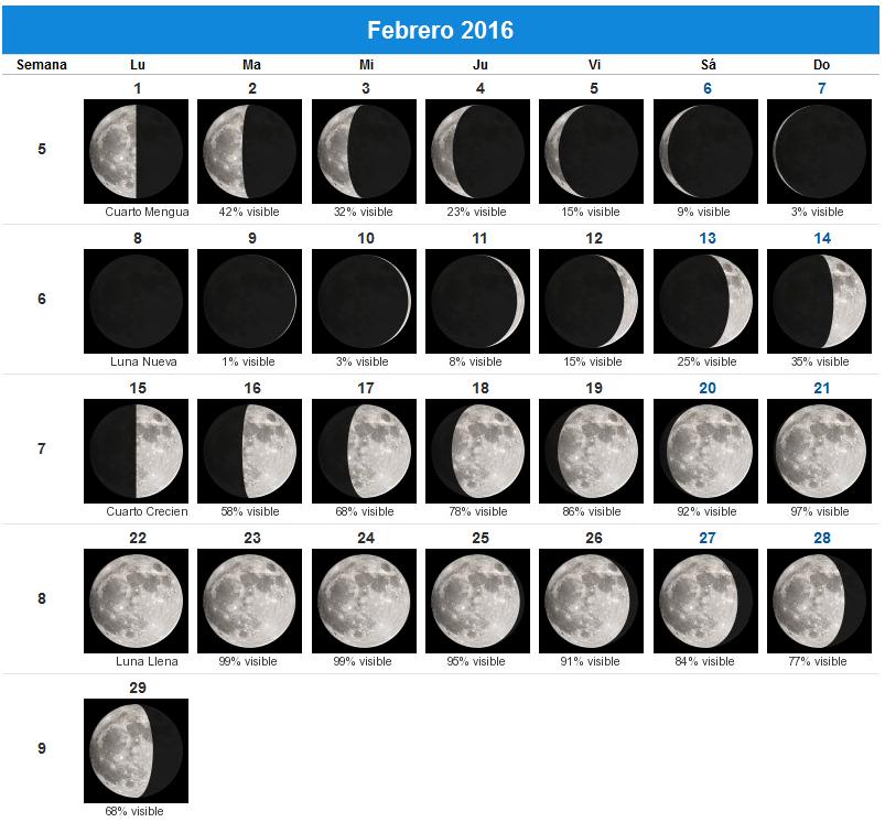 Fase Lunar En Septiembre 2016 Astrohoroscopo Calendaro Lunar