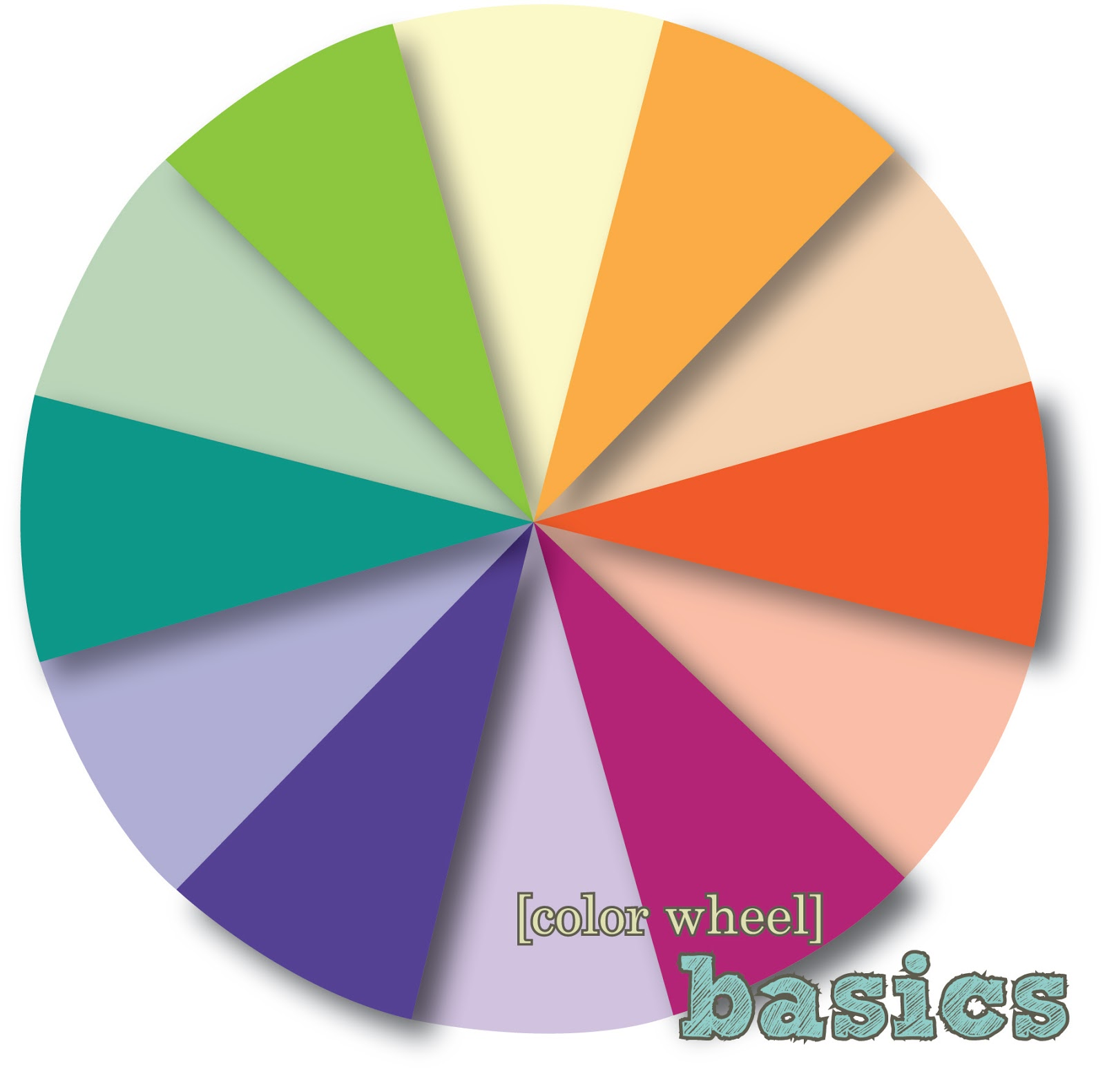 Color Wheel Basics Schemes And Dimensions