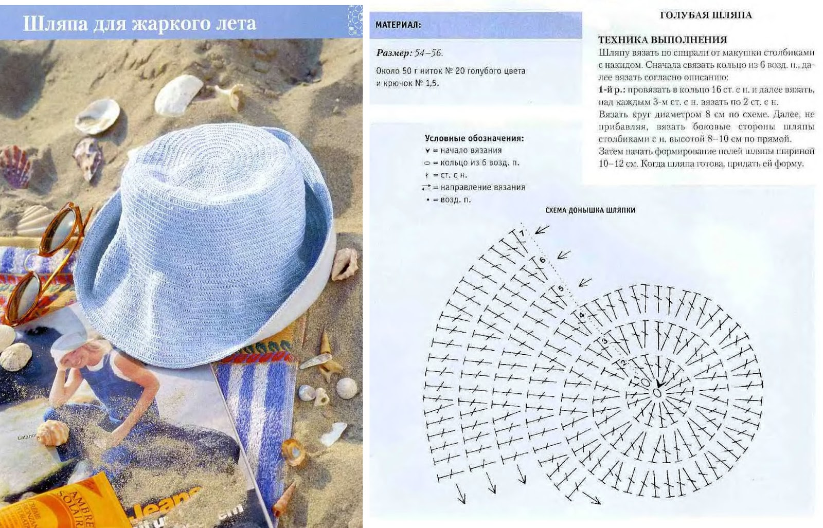 Вязание крючком шляпки схемы фото