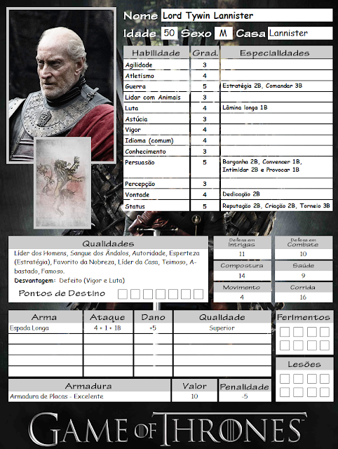 a song of ice and fire campaign guide pdf