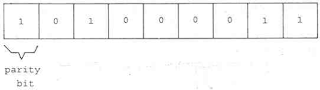 parity bit karakter C ASCII