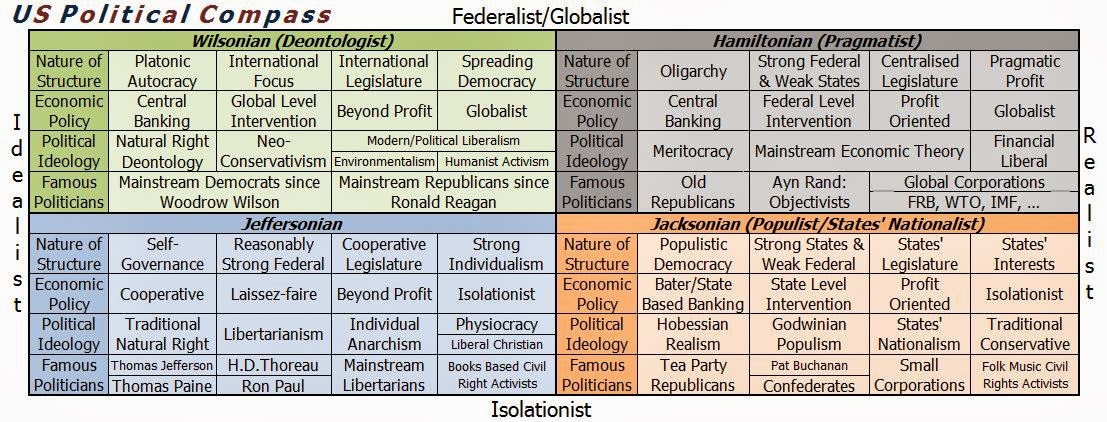 an analysis of the similarly and differences of liberalism in ideology and politics But they exhibit some strong similarities to their counterparts in real-world politics  similarly, liberal views are  + clinton gallagher + steve yegge i.