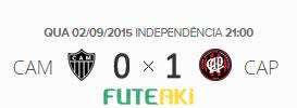 O placar de Atlético-MG 0x1 Atlético-PR pela 22ª rodada do Brasileirão 2015
