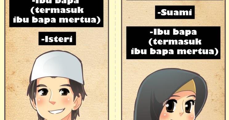 Best Lifestyle Blog Malaysia Bagaimana Tanggungjawab Anak Lelaki Dan Perempuan Selepas Berkahwin