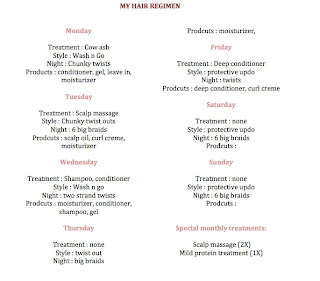 Natural Hair Regimen To Promote Growth