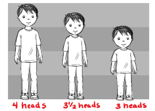 Jennifer E. Morris: Tips for Drawing Child Characters